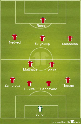Greatest XI to never win the Champions League